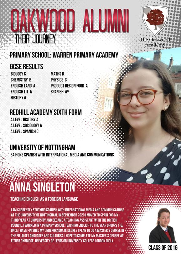 Anna Singleton