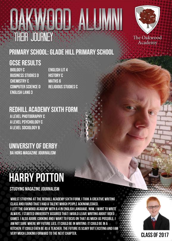 Harry Potton