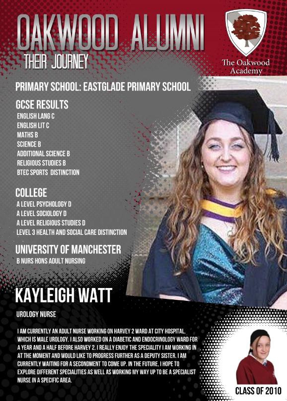 Kayleigh Watt