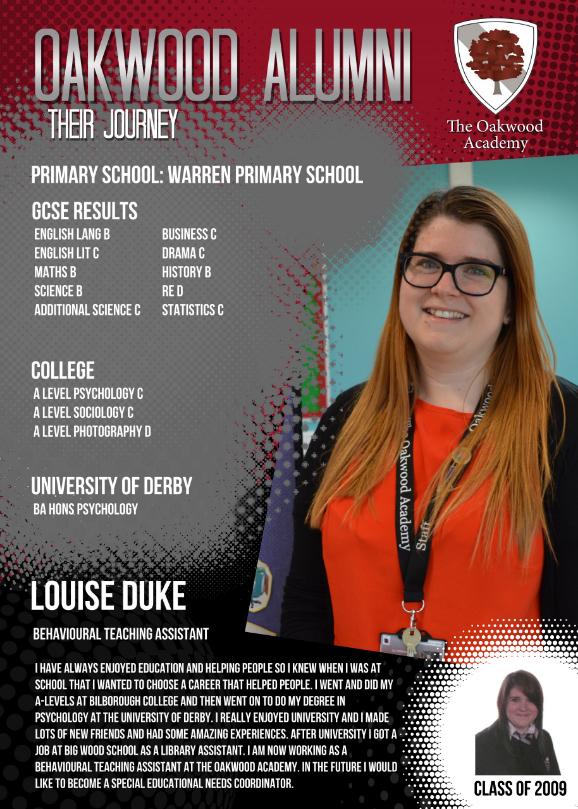 Louise Duke
