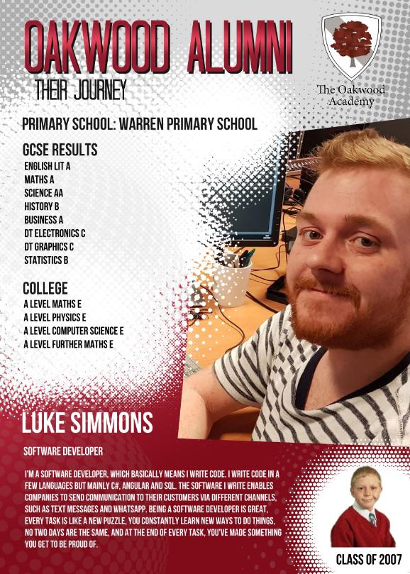 Luke Simmons
