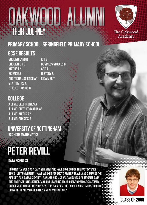 Peter Revill